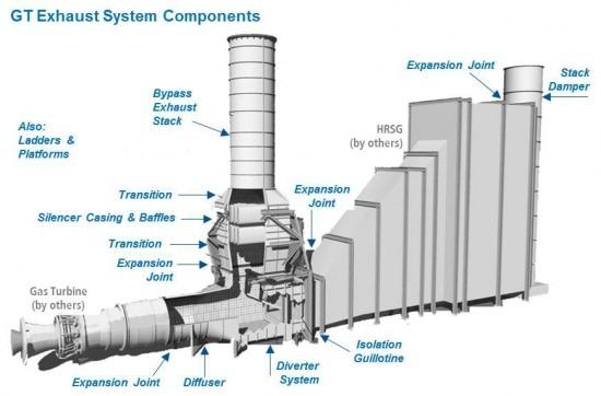 ccgt_components